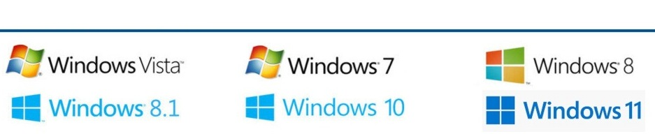 Windows Software The Best Video Converting Software For Amature That Needs To Be Developed In 2020